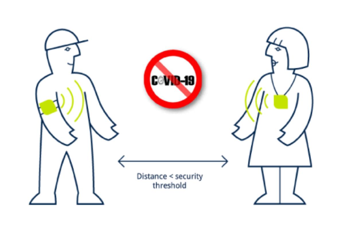 Une solution innovante française pour le respect de la distanciation sociale sur les sites industriels