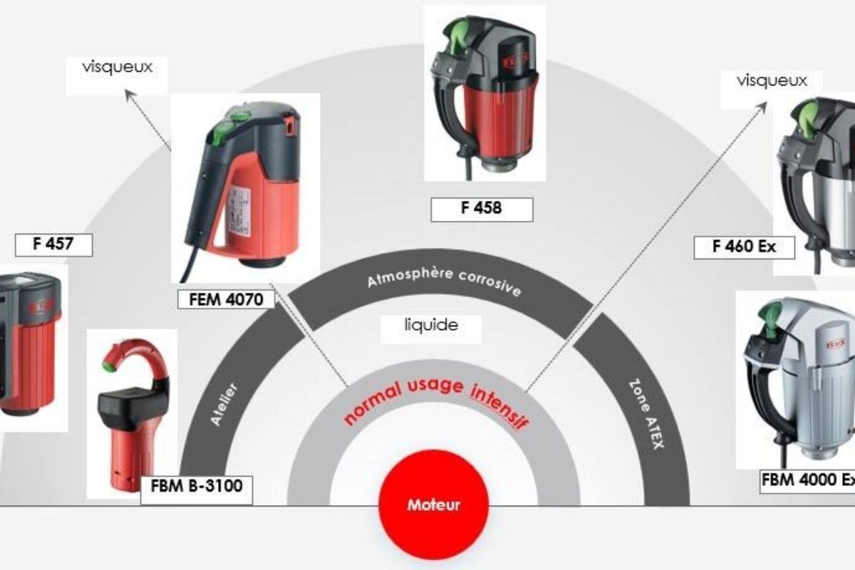 Pompes vide-fûts électriques: quelques conseils pour bien choisir le moteur!
