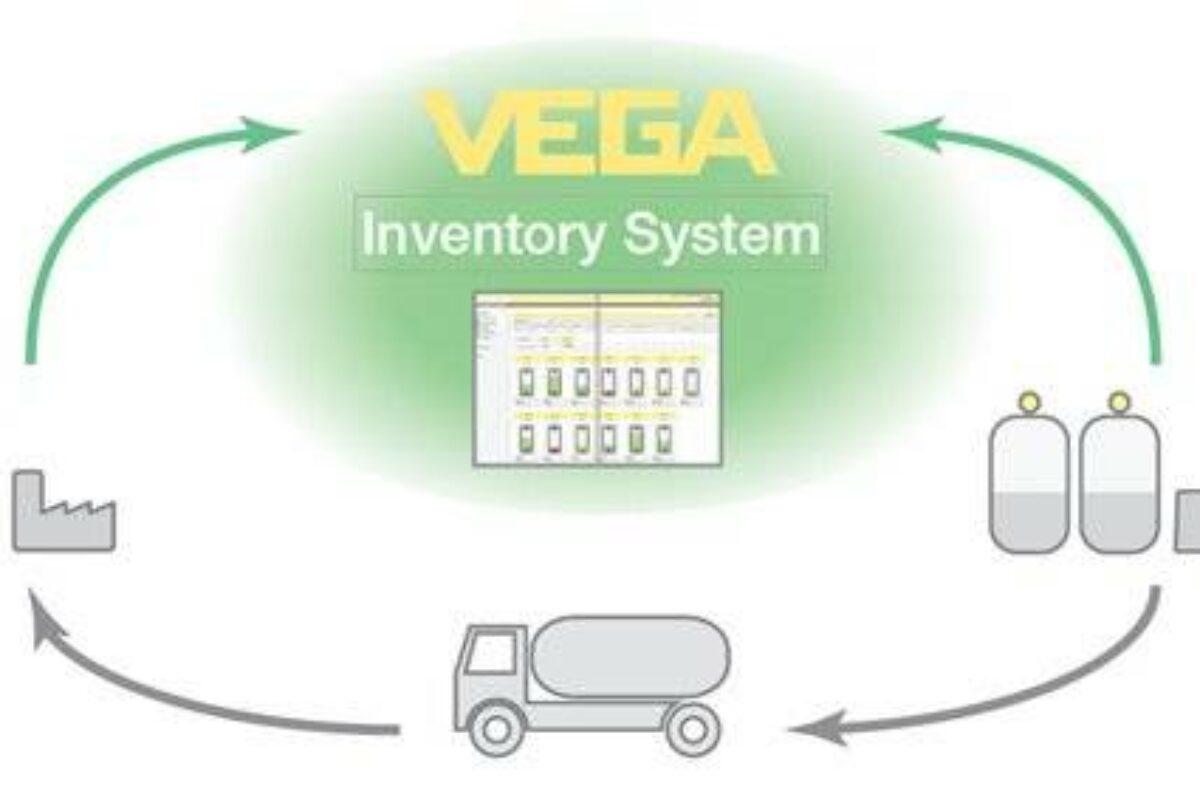 Optimisez vos process et vos coûts grâce à des capteurs radar autonomes et intelligents